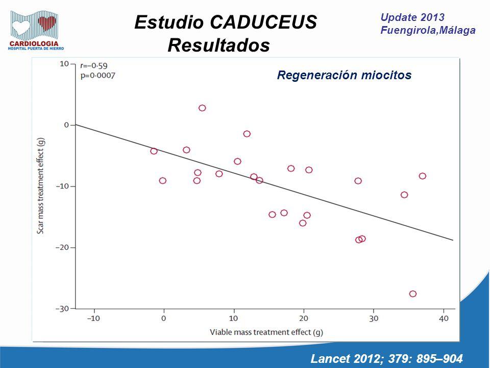 Update 2013 Fuengirola,Málaga Estudio TRILOGY ACS Diseño del estudio N Engl J Med 2012;367:1297-309.