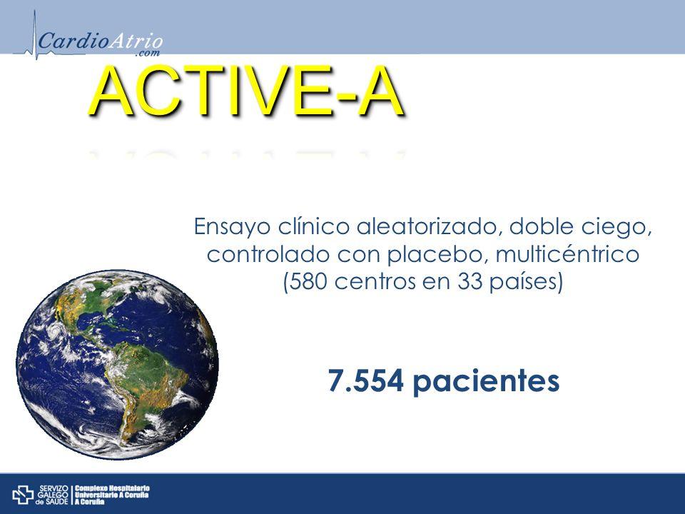Ensayo clínico aleatorizado, doble ciego, controlado con placebo, multicéntrico (580 centros en 33 países) 7.554 pacientes