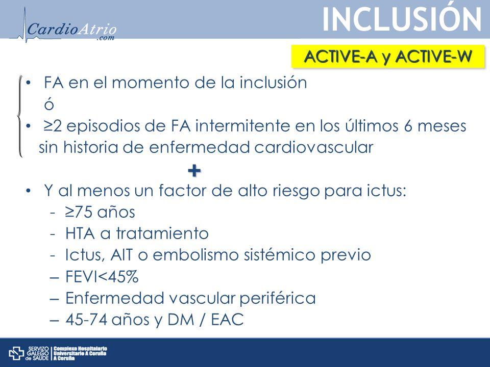 FA en el momento de la inclusión ó 2 episodios de FA intermitente en los últimos 6 meses sin historia de enfermedad cardiovascular Y al menos un factor de alto riesgo para ictus: -75 años -HTA a tratamiento -Ictus, AIT o embolismo sistémico previo – FEVI<45% – Enfermedad vascular periférica – 45-74 años y DM / EAC + ACTIVE-A y ACTIVE-W INCLUSIÓN