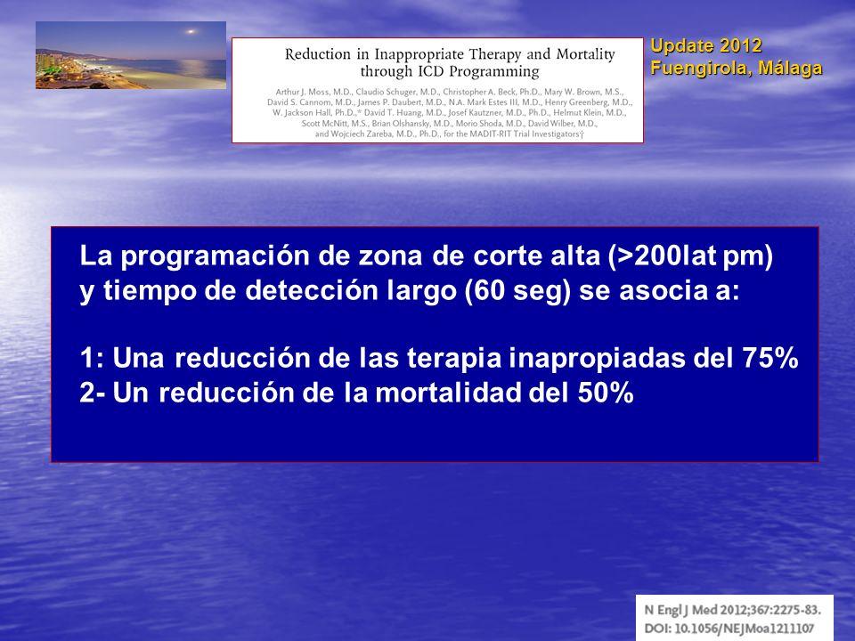 Update 2012 Fuengirola, Málaga La programación de zona de corte alta (>200lat pm) y tiempo de detección largo (60 seg) se asocia a: 1: Una reducción d