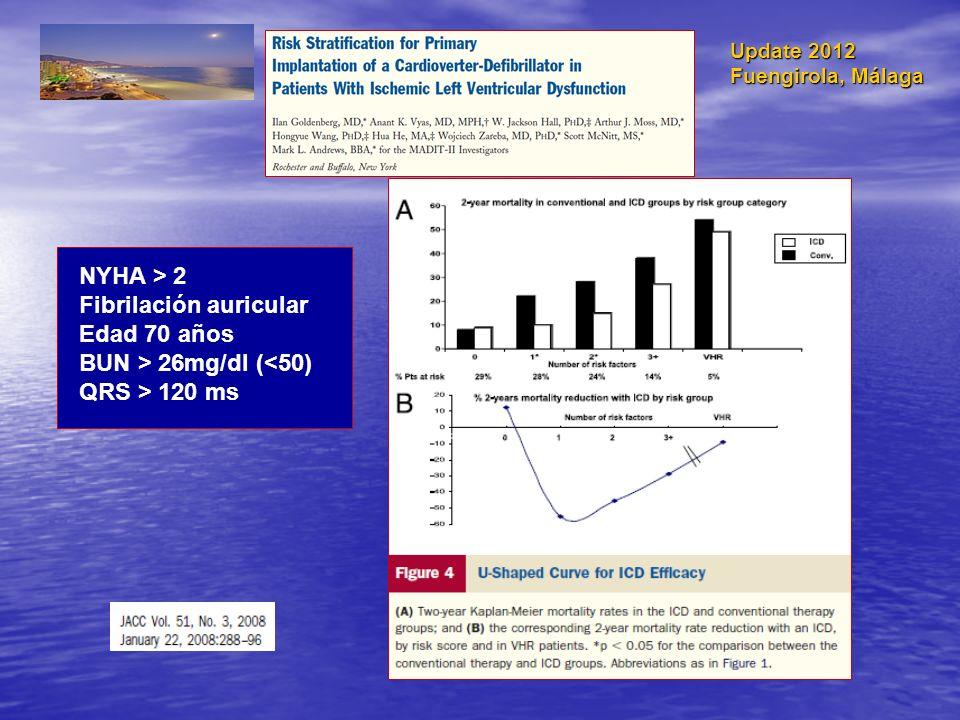NYHA > 2 Fibrilación auricular Edad 70 años BUN > 26mg/dl (<50) QRS > 120 ms Update 2012 Fuengirola, Málaga