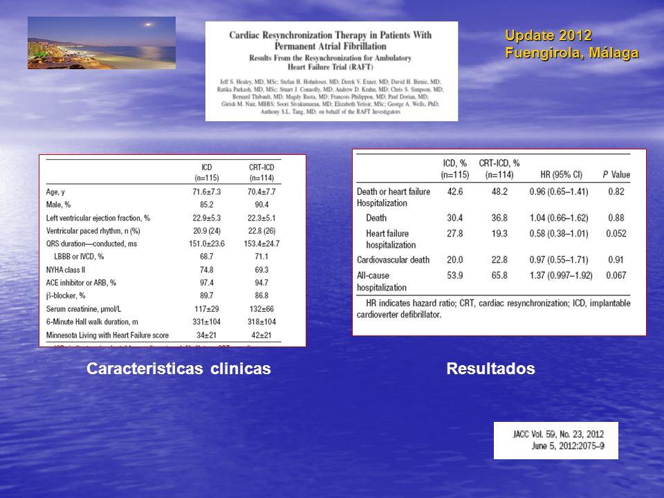 Update 2012 Fuengirola, Málaga Caracteristicas clinicas Resultados