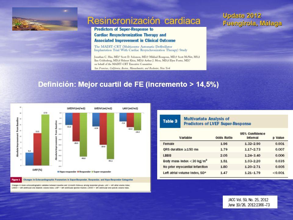 Resincronización cardiaca Update 2012 Fuengirola, Málaga Definición: Mejor cuartil de FE (incremento > 14,5%)