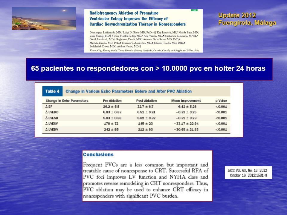 Update 2012 Fuengirola, Málaga 65 pacientes no respondedores con > 10.0000 pvc en holter 24 horas