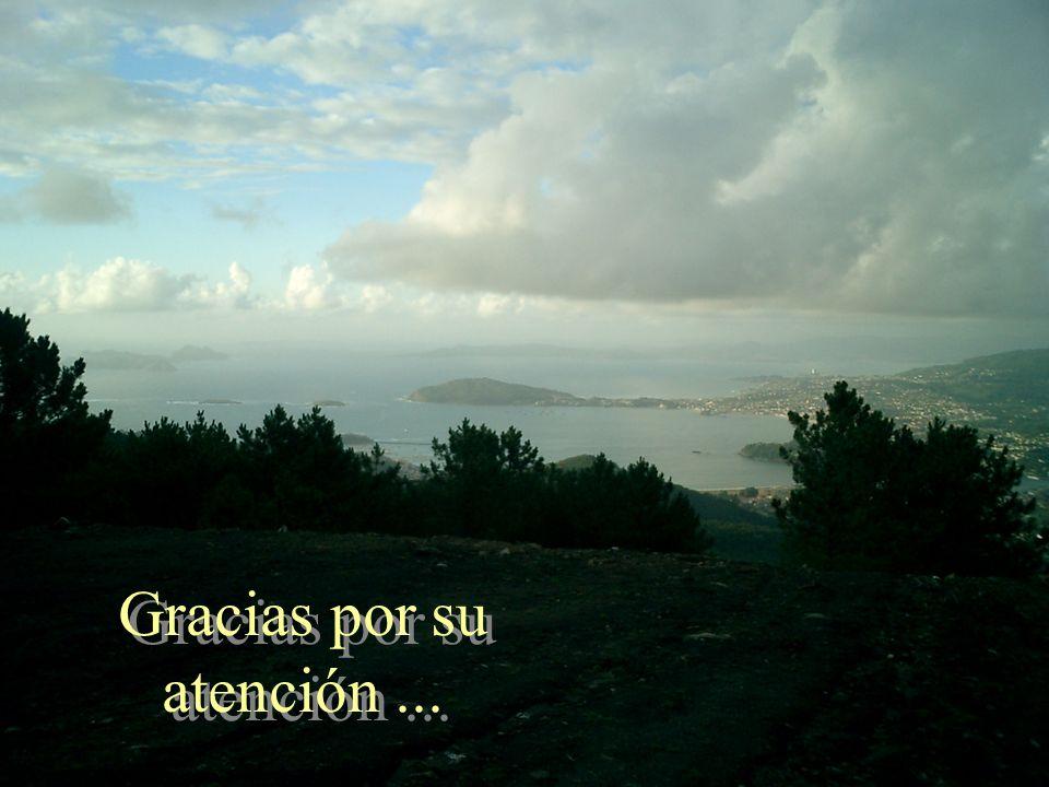 Update 2012 Fuengirola, Málaga Gracias por su atención...