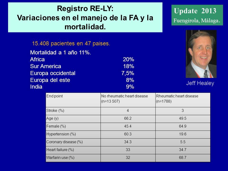 Update 2012 Fuengirola, Málaga Registro RE-LY: Variaciones en el manejo de la FA y la mortalidad.