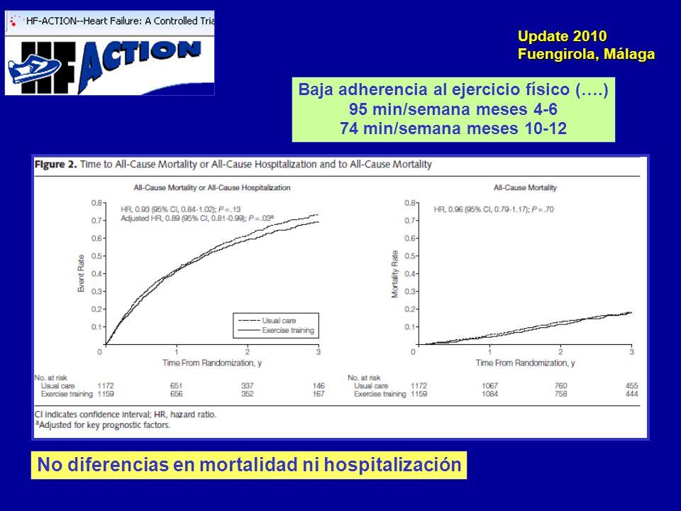 Update 2010 Fuengirola, Málaga JAMA 2009; 301: 1451 Entrenamiento Mejor calidad de vida