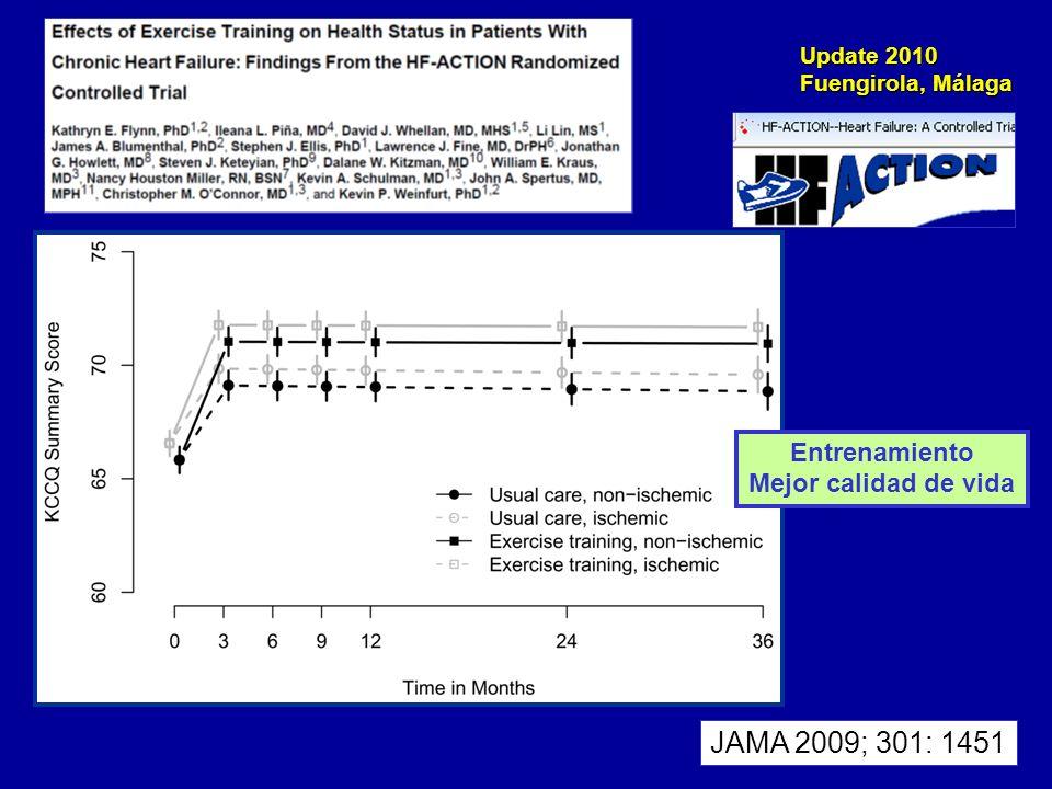 Update 2010 Fuengirola, Málaga Sup 1 año % (IC 95%) Sup 2 años % (IC 95%) continuo 68 (60-76) 58 (49-67) pulsátil 55 (42-69) 24 (1-46) Heart Mate II