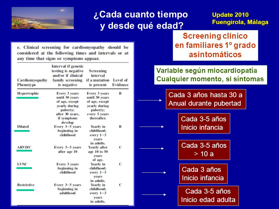 Update 2010 Fuengirola, Málaga HCM: 60-65% ARVD/C: 6%-40% DCM: 2,9-5,5% LVNC: ?.