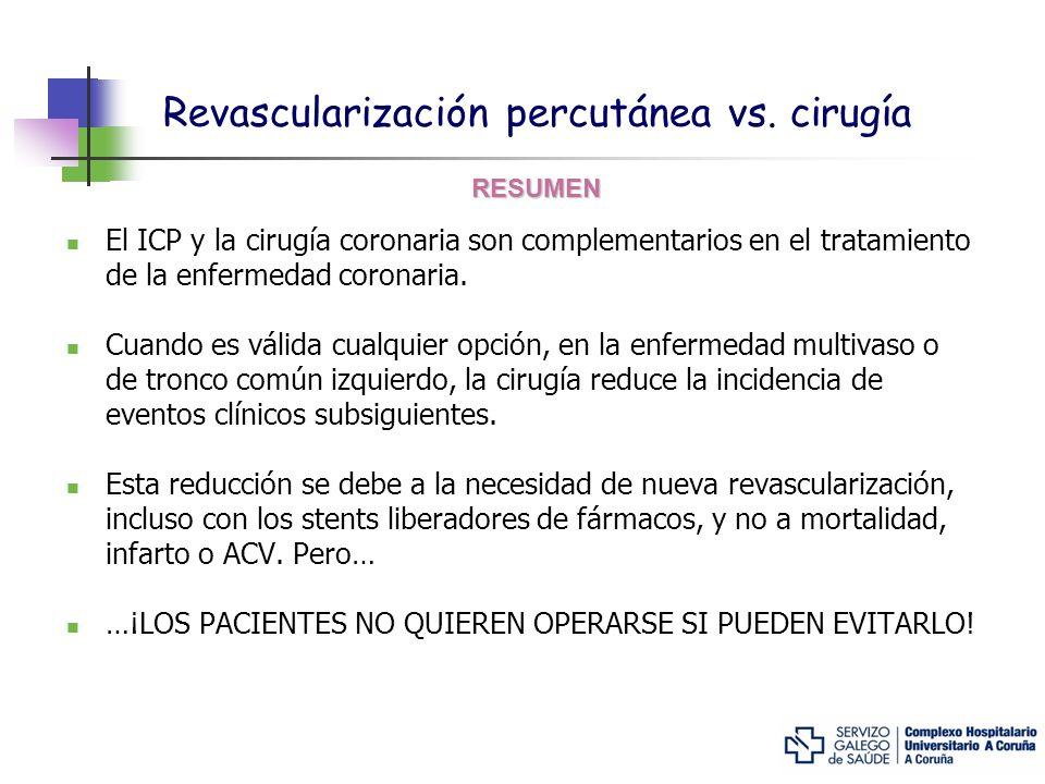Revascularización percutánea vs. cirugía El ICP y la cirugía coronaria son complementarios en el tratamiento de la enfermedad coronaria. Cuando es vál
