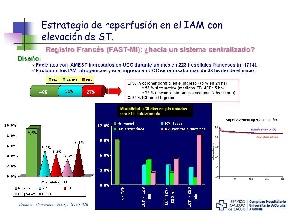 Estrategia de reperfusión en el IAM con elevación de ST. Registro Francés (FAST-MI): ¿hacia un sistema centralizado? Diseño: Pacientes con IAMEST ingr