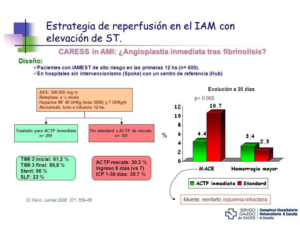 Estrategia de reperfusión en el IAM con elevación de ST. CARESS in AMI: ¿Angioplastia inmediata tras fibrinolisis? Diseño: Pacientes con IAMEST de alt
