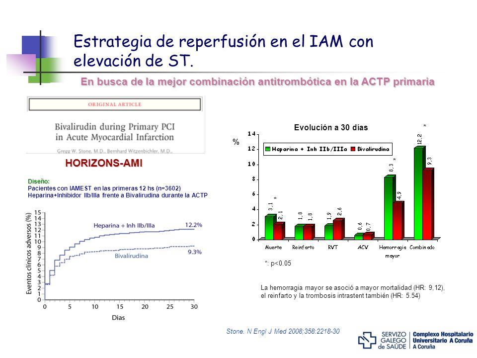 Estrategia de reperfusión en el IAM con elevación de ST. En busca de la mejor combinación antitrombótica en la ACTP primaria Diseño: Pacientes con IAM