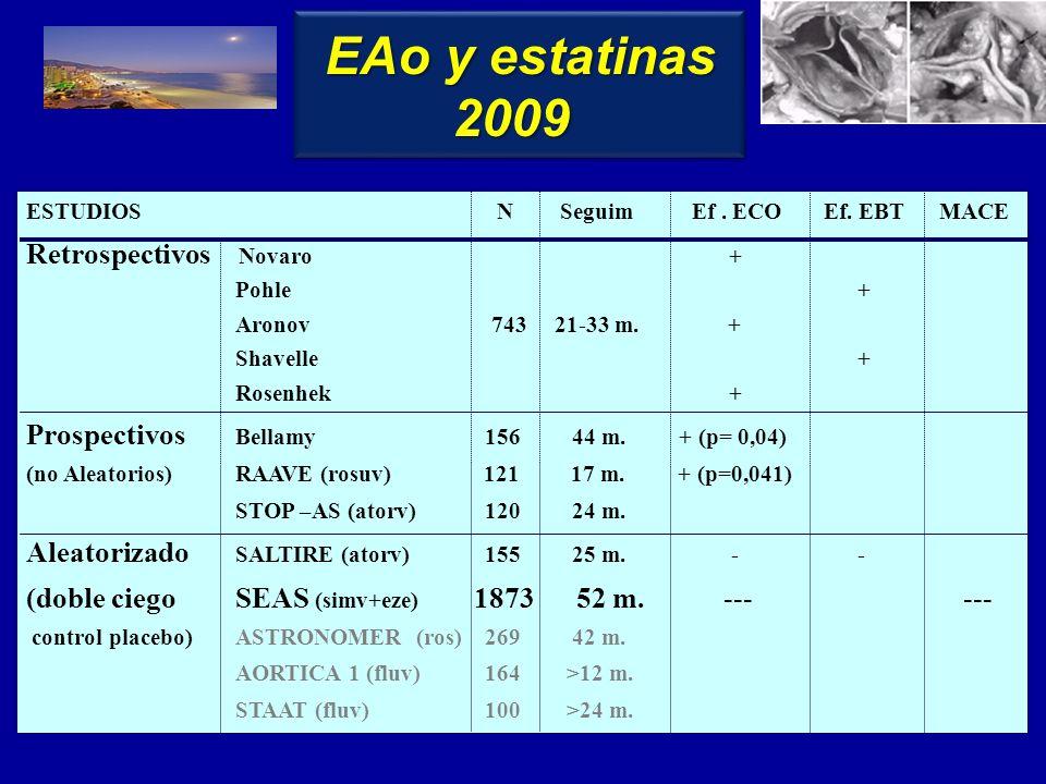 Update 2010 Fuengirola, Málaga Update 2010 Fuengirola, Málaga Chang KL, Circulation 2010; 121:306