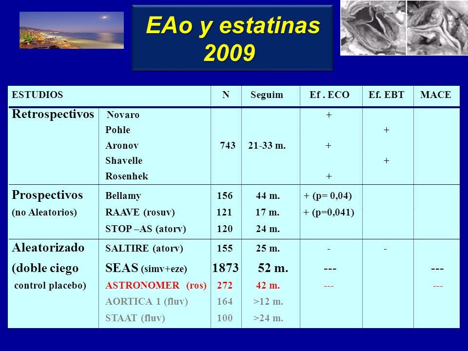 Update 2010 Fuengirola, Málaga Lederle FA, JAMA 2009; 302:1535 OVER study EVAR 2009 EVAR 2009