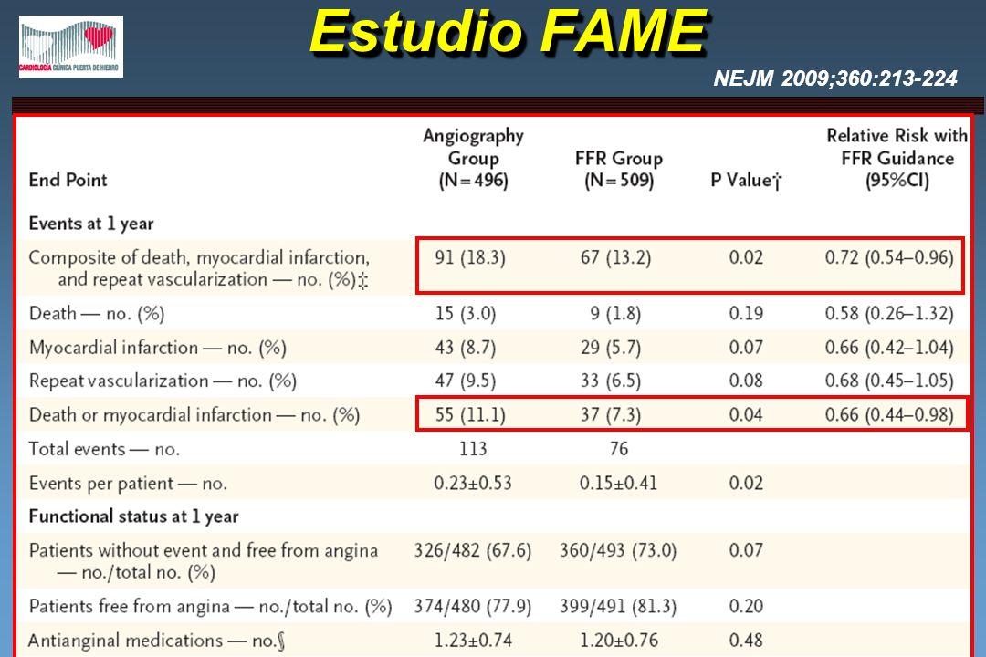 Estudio FAME PCI guiada por FFR reduce significativamente los eventos clínicos Pacientes multivaso Estenosis > 50% en al menos 2 de 3 coronarias mayor