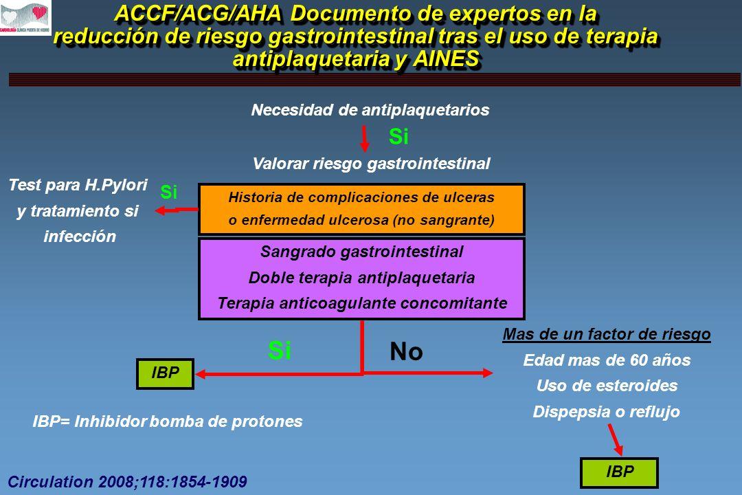 ACCF/ACG/AHA Documento de expertos en la reducción de riesgo gastrointestinal tras el uso de terapia antiplaquetaria y AINES Historia de complicacione