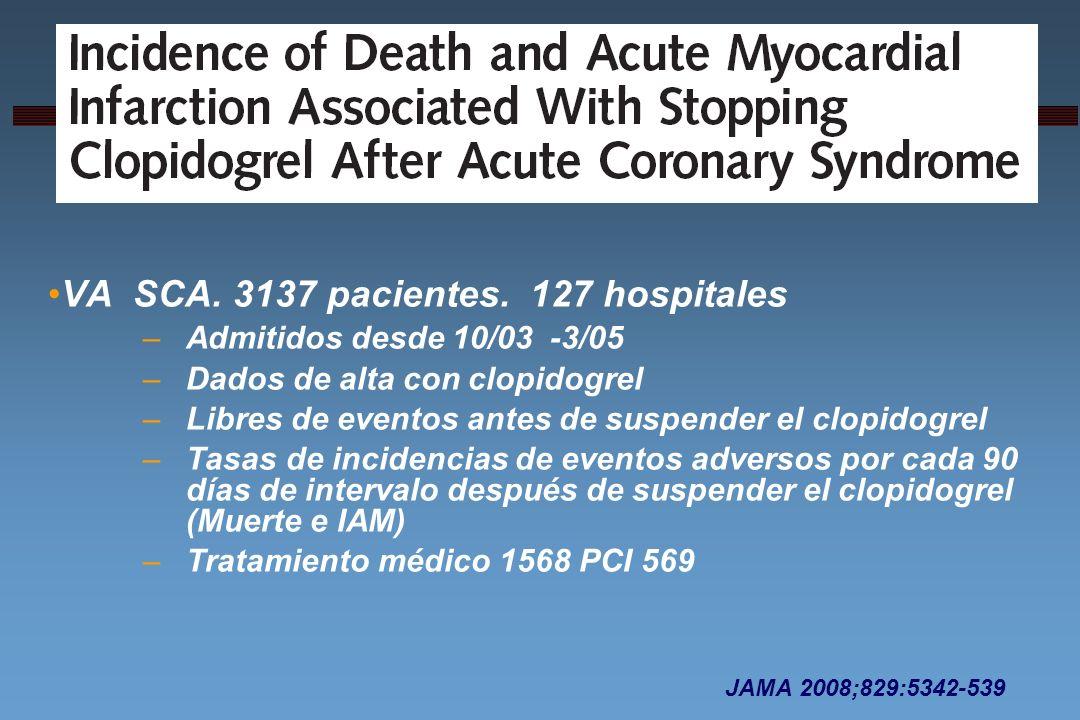 VA SCA. 3137 pacientes. 127 hospitales –Admitidos desde 10/03 -3/05 –Dados de alta con clopidogrel –Libres de eventos antes de suspender el clopidogre