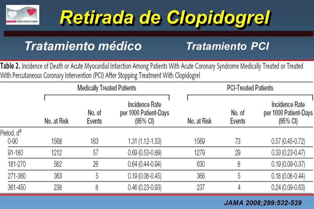 Retirada de Clopidogrel Retirada de Clopidogrel Tratamiento médico Tratamiento PCI JAMA 2008;299:532-539