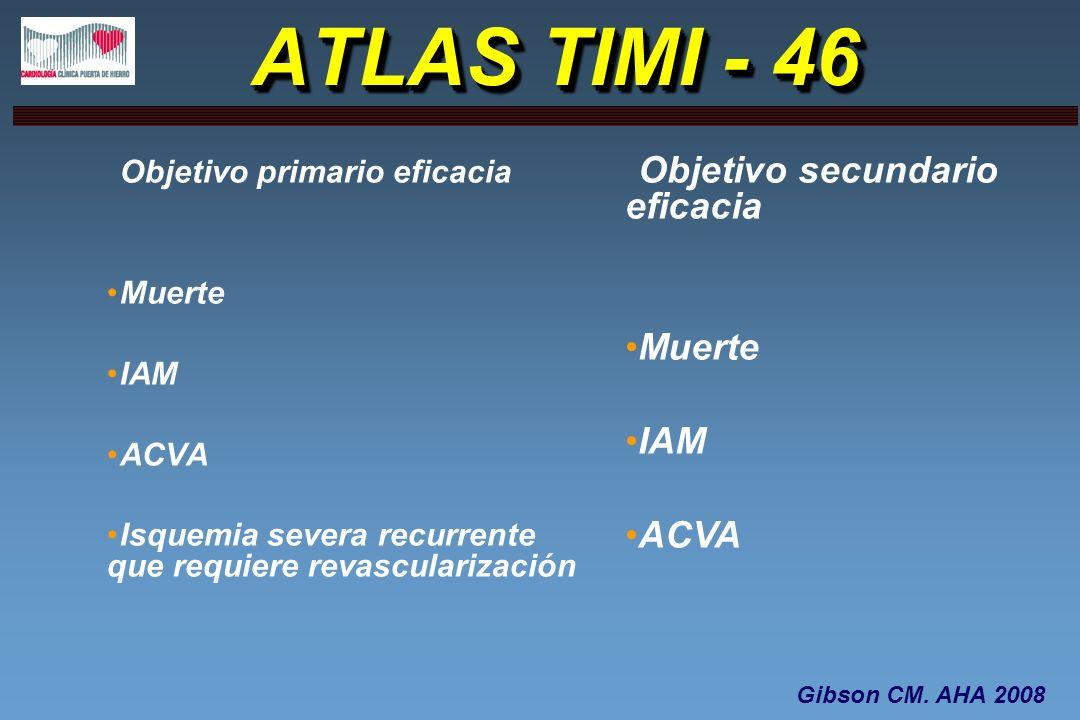 ATLAS TIMI - 46 Objetivo primario eficacia Muerte IAM ACVA Isquemia severa recurrente que requiere revascularización Objetivo secundario eficacia Muer