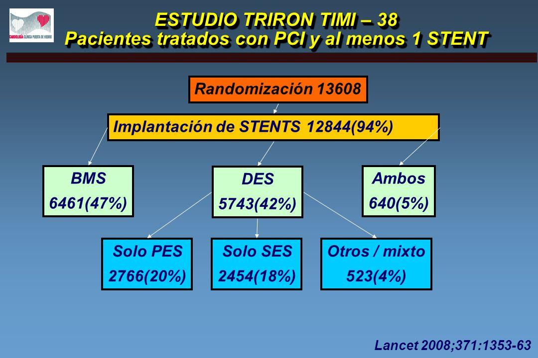 ESTUDIO TRIRON TIMI – 38 Pacientes tratados con PCI y al menos 1 STENT Randomización 13608 Implantación de STENTS 12844(94%) Ambos 640(5%) Solo PES 27