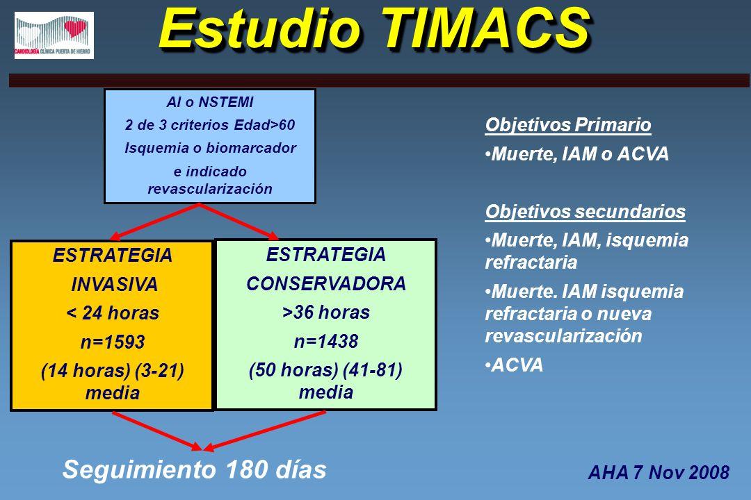 Estudio TIMACS AI o NSTEMI 2 de 3 criterios Edad>60 Isquemia o biomarcador e indicado revascularización ESTRATEGIA INVASIVA < 24 horas n=1593 (14 hora