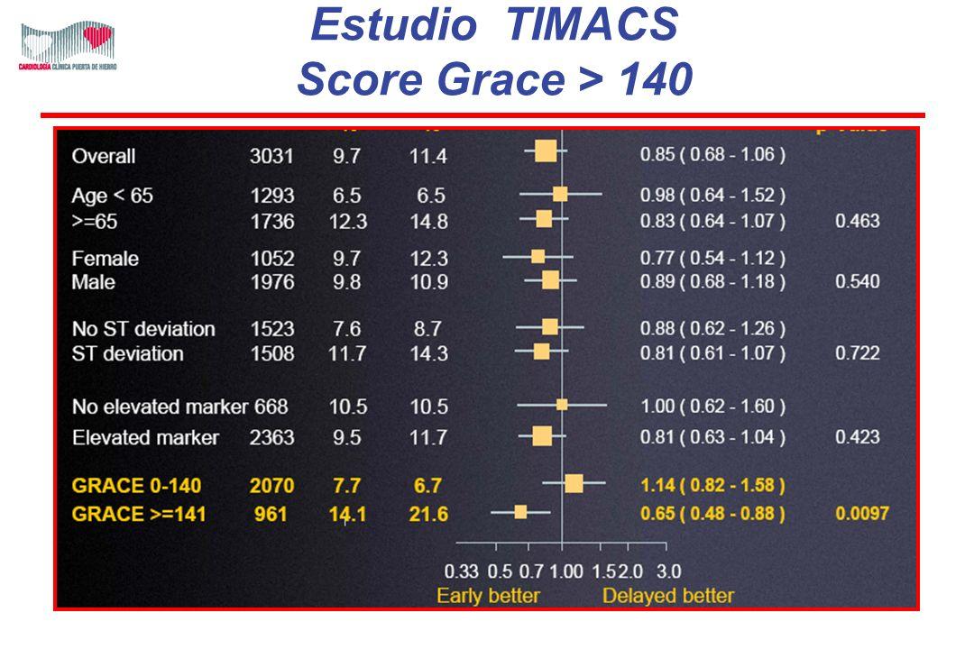Estudio TIMACS Score Grace > 140 p =0.005