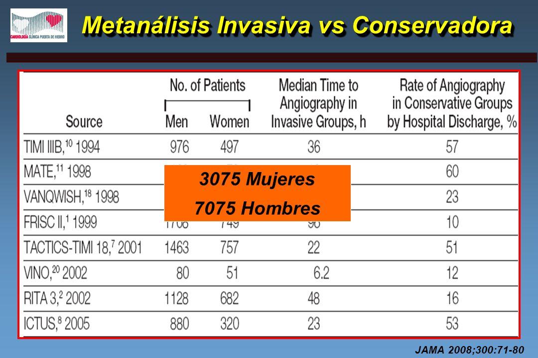 Metanálisis Invasiva vs Conservadora Metanálisis Invasiva vs Conservadora 3075 Mujeres 7075 Hombres JAMA 2008;300:71-80