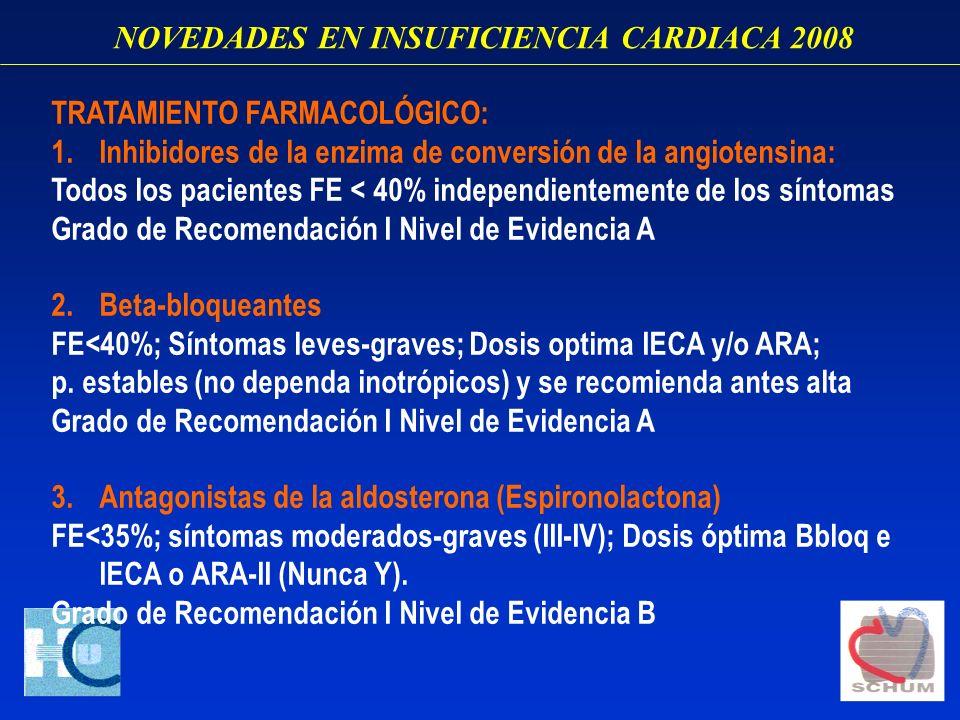 NOVEDADES EN INSUFICIENCIA CARDIACA 2008 TRATAMIENTO FARMACOLÓGICO: 1.Inhibidores de la enzima de conversión de la angiotensina: Todos los pacientes F