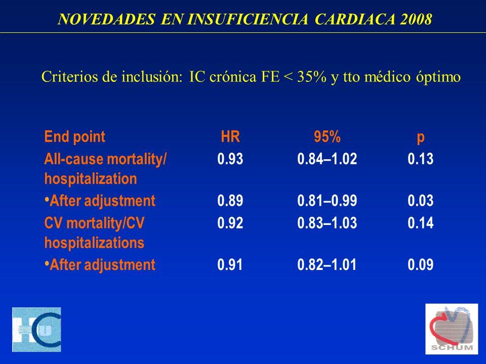 NOVEDADES EN INSUFICIENCIA CARDIACA 2008 Criterios de inclusión: IC crónica FE < 35% y tto médico óptimo End pointHR95%p All-cause mortality/ hospital