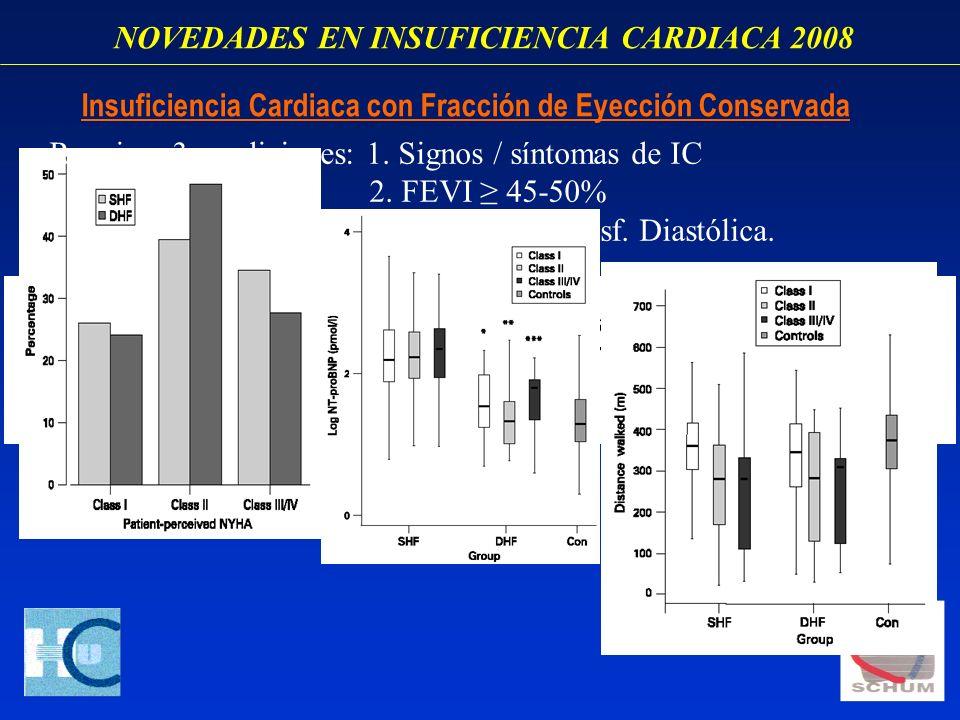NOVEDADES EN INSUFICIENCIA CARDIACA 2008 Insuficiencia Cardiaca con Fracción de Eyección Conservada Requiere 3 condiciones: 1. Signos / síntomas de IC