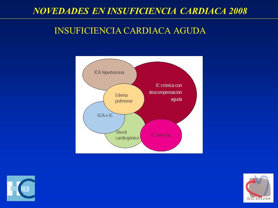 NOVEDADES EN INSUFICIENCIA CARDIACA 2008 INSUFICIENCIA CARDIACA AGUDA