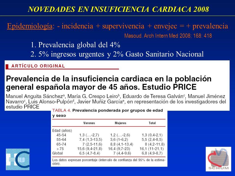 Epidemiología: - incidencia + supervivencia + envejec = + prevalencia Masoud. Arch Intern Med 2008; 168: 418 1. Prevalencia global del 4% 2. 5% ingres
