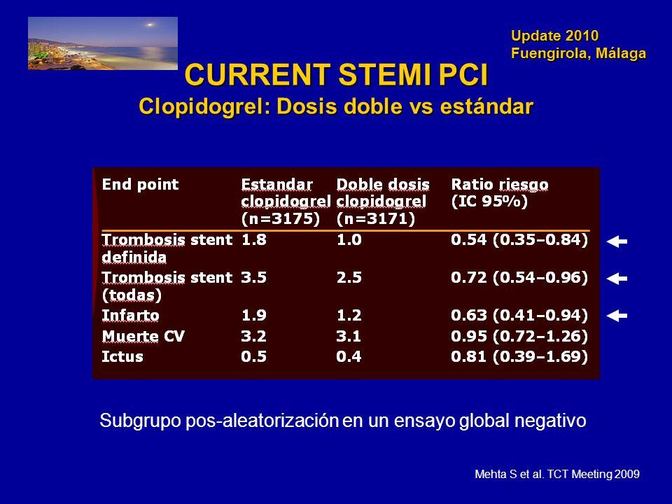 Update 2010 Fuengirola, Málaga Update 2010 Fuengirola, Málaga CURRENT STEMI PCI Clopidogrel: Dosis doble vs estándar Subgrupo pos-aleatorización en un