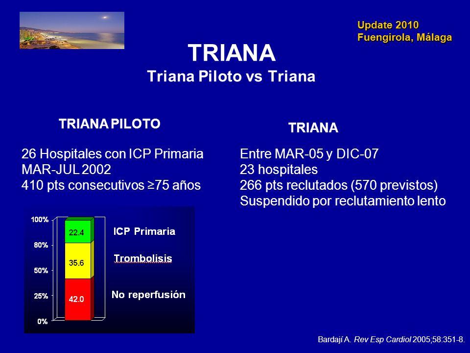 Update 2010 Fuengirola, Málaga Update 2010 Fuengirola, Málaga TRIANA Triana Piloto vs Triana 26 Hospitales con ICP Primaria MAR-JUL 2002 410 pts conse