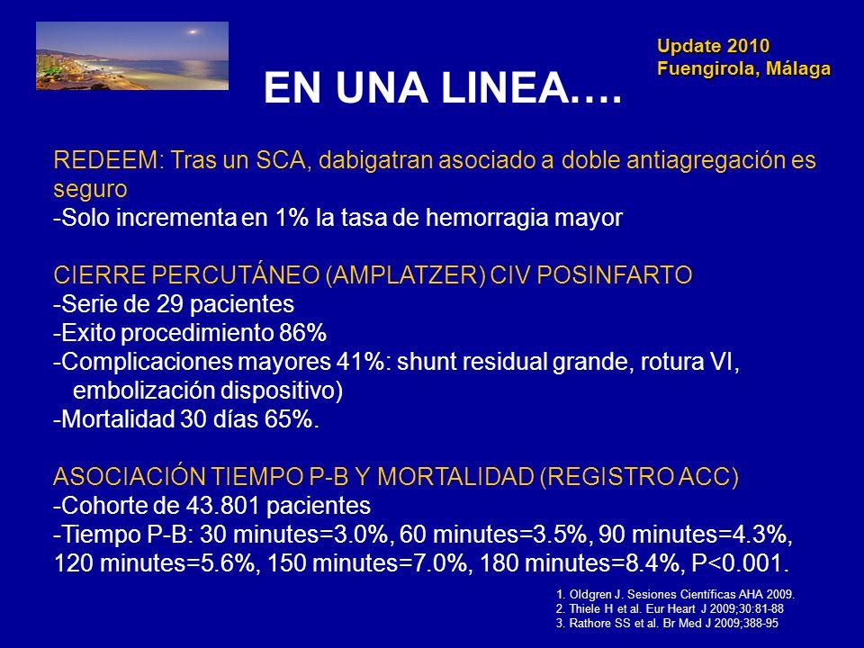 Update 2010 Fuengirola, Málaga Update 2010 Fuengirola, Málaga EN UNA LINEA…. REDEEM: Tras un SCA, dabigatran asociado a doble antiagregación es seguro