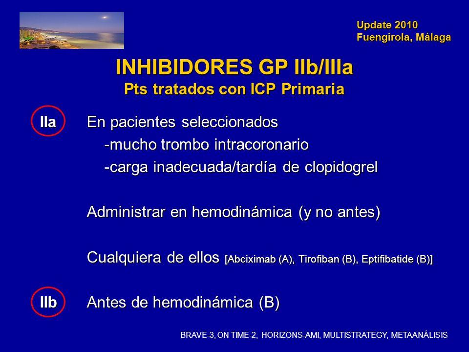 Update 2010 Fuengirola, Málaga Update 2010 Fuengirola, Málaga INHIBIDORES GP IIb/IIIa Pts tratados con ICP Primaria IIaEn pacientes seleccionados -muc