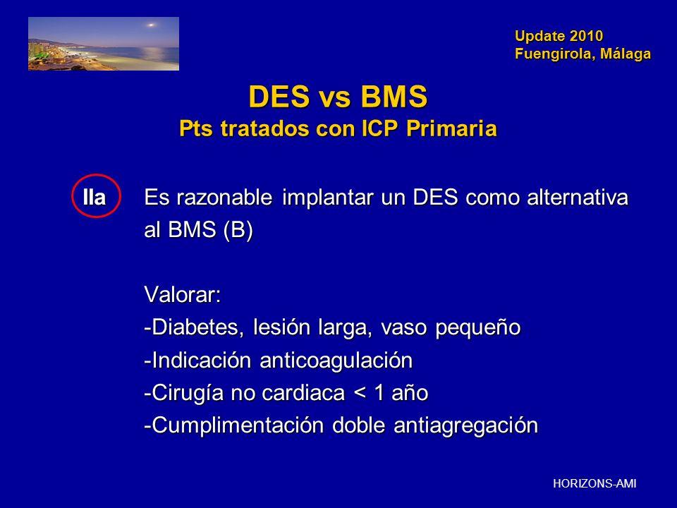 Update 2010 Fuengirola, Málaga Update 2010 Fuengirola, Málaga DES vs BMS Pts tratados con ICP Primaria IIaEs razonable implantar un DES como alternati