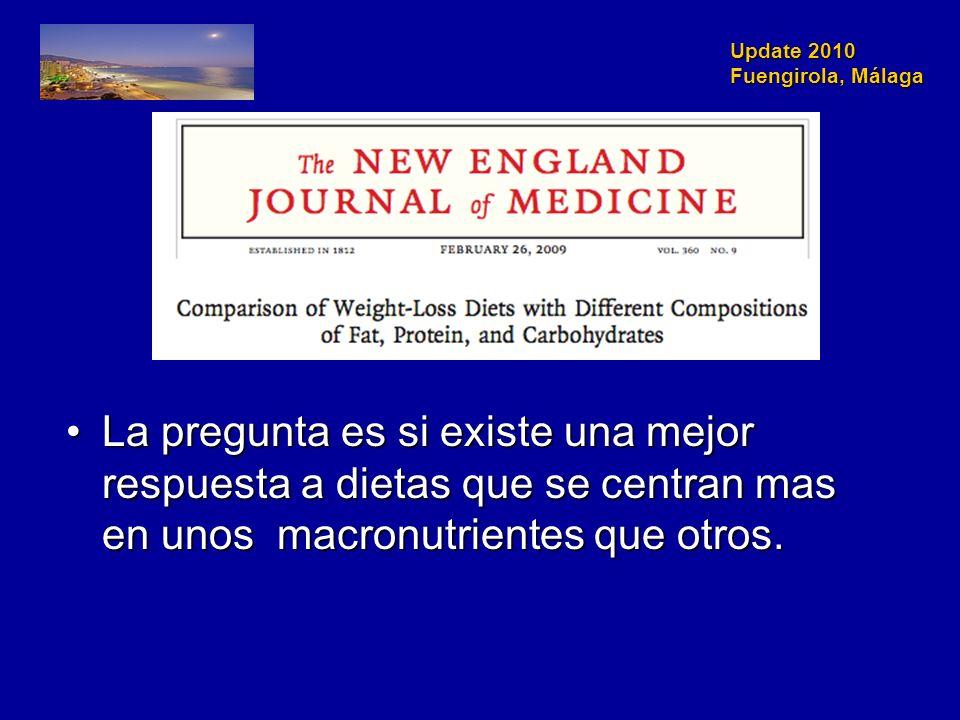 Update 2010 Fuengirola, Málaga La pregunta es si existe una mejor respuesta a dietas que se centran mas en unos macronutrientes que otros.La pregunta es si existe una mejor respuesta a dietas que se centran mas en unos macronutrientes que otros.