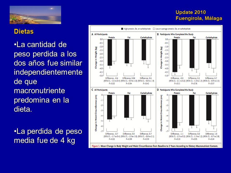 Update 2010 Fuengirola, Málaga Dietas La cantidad de peso perdida a los dos años fue similar independientemente de que macronutriente predomina en la dieta.