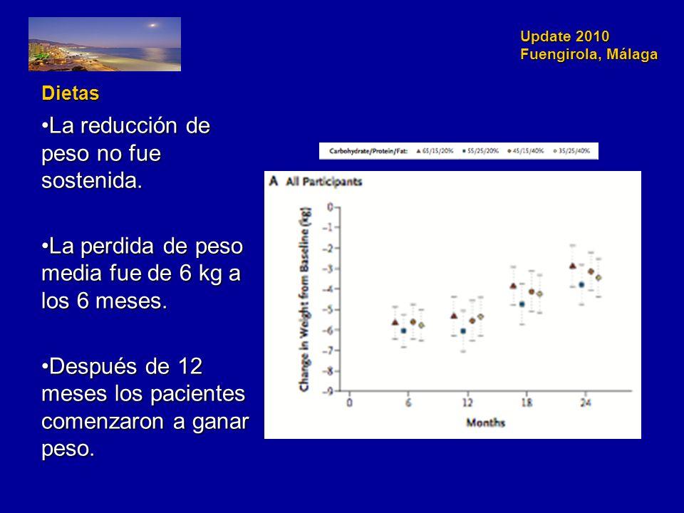 Update 2010 Fuengirola, Málaga Dietas La reducción de peso no fue sostenida.