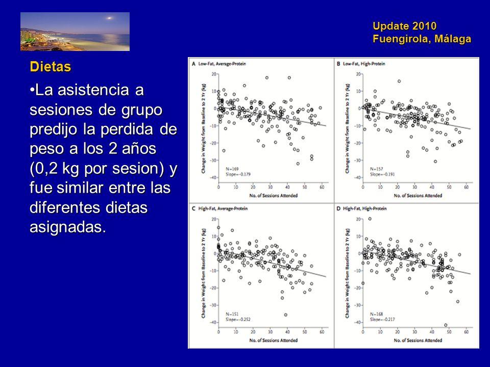 Update 2010 Fuengirola, Málaga Dietas La asistencia a sesiones de grupo predijo la perdida de peso a los 2 años (0,2 kg por sesion) y fue similar entre las diferentes dietas asignadas.
