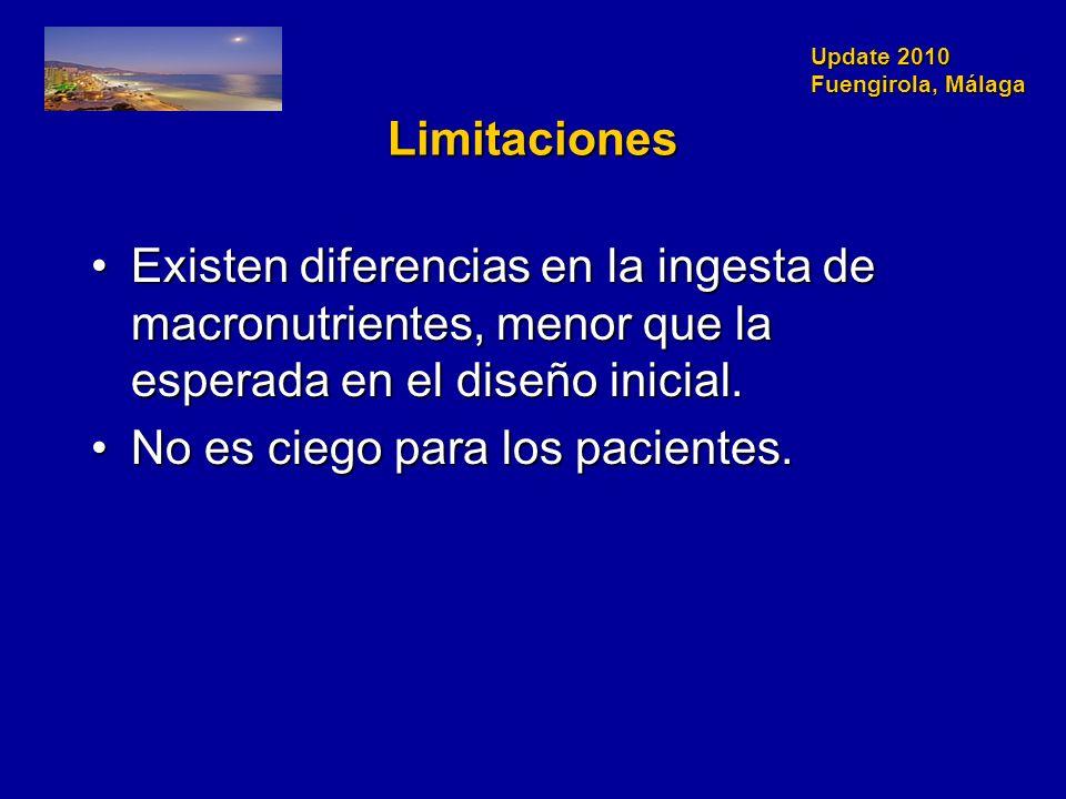 Update 2010 Fuengirola, Málaga Limitaciones Existen diferencias en la ingesta de macronutrientes, menor que la esperada en el diseño inicial.Existen diferencias en la ingesta de macronutrientes, menor que la esperada en el diseño inicial.