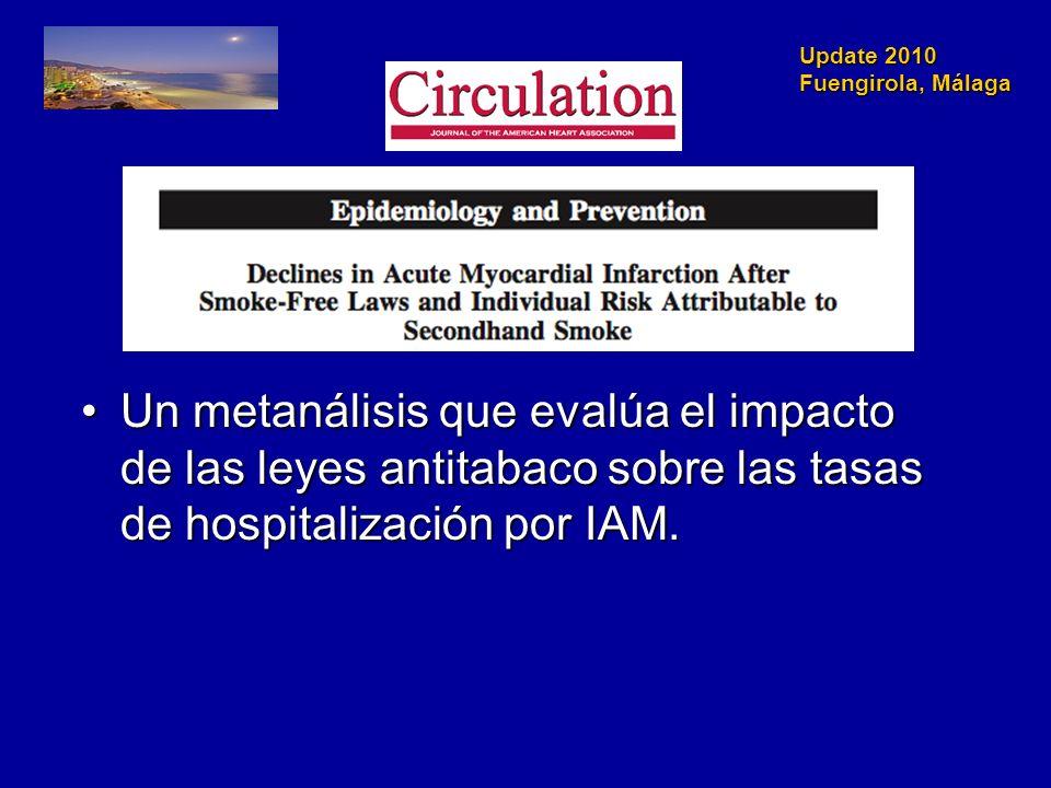 Update 2010 Fuengirola, Málaga Un metanálisis que evalúa el impacto de las leyes antitabaco sobre las tasas de hospitalización por IAM.Un metanálisis que evalúa el impacto de las leyes antitabaco sobre las tasas de hospitalización por IAM.