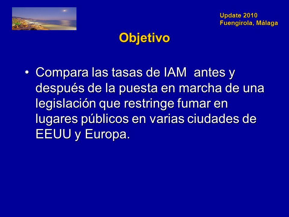 Update 2010 Fuengirola, Málaga Objetivo Compara las tasas de IAM antes y después de la puesta en marcha de una legislación que restringe fumar en lugares públicos en varias ciudades de EEUU y Europa.Compara las tasas de IAM antes y después de la puesta en marcha de una legislación que restringe fumar en lugares públicos en varias ciudades de EEUU y Europa.