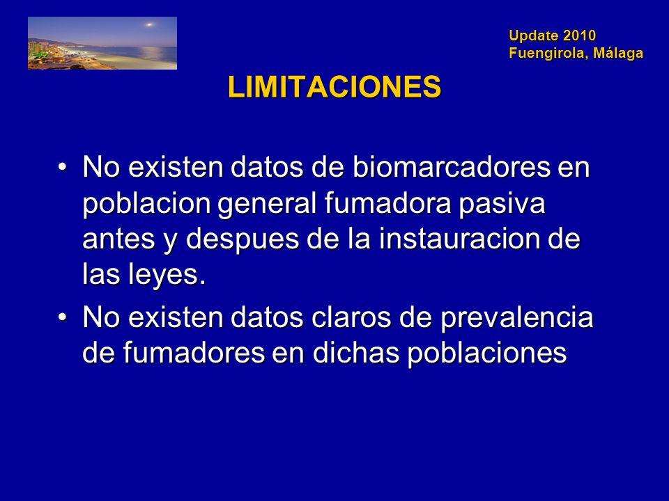 Update 2010 Fuengirola, Málaga LIMITACIONES No existen datos de biomarcadores en poblacion general fumadora pasiva antes y despues de la instauracion de las leyes.No existen datos de biomarcadores en poblacion general fumadora pasiva antes y despues de la instauracion de las leyes.