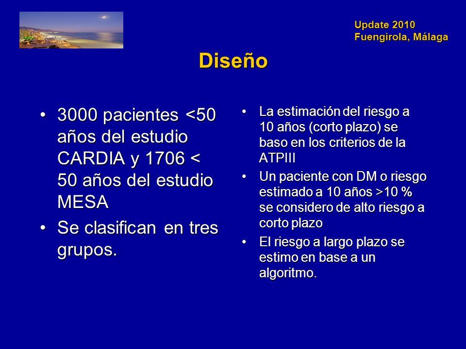 Update 2010 Fuengirola, Málaga Diseño 3000 pacientes <50 años del estudio CARDIA y 1706 < 50 años del estudio MESA3000 pacientes <50 años del estudio CARDIA y 1706 < 50 años del estudio MESA Se clasifican en tres grupos.Se clasifican en tres grupos.