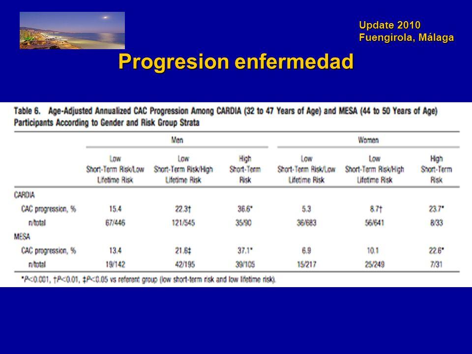 Update 2010 Fuengirola, Málaga Progresion enfermedad