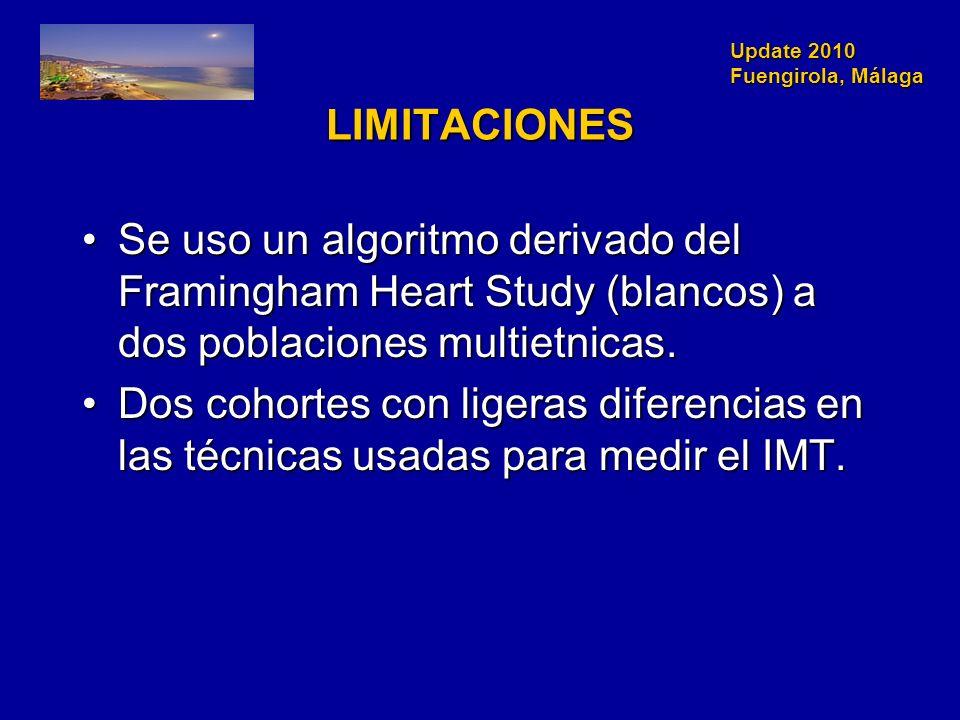Update 2010 Fuengirola, Málaga LIMITACIONES Se uso un algoritmo derivado del Framingham Heart Study (blancos) a dos poblaciones multietnicas.Se uso un algoritmo derivado del Framingham Heart Study (blancos) a dos poblaciones multietnicas.