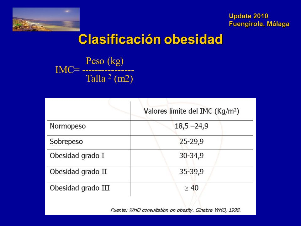 Update 2010 Fuengirola, Málaga Clasificación obesidad IMC= ---------------- Peso (kg) Talla 2 (m2)
